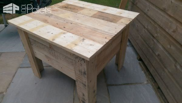 #Diy, #Garden, #Kids, #Outdoor, #RepurposedPallet Here's a solution when the neighborhood cats make your kid's sandbox their restroom: make a Pallet Sandbox With Lid! One of my friends at work has two young children who love playing in their plastic sandpit. The problem is that the neighborhood