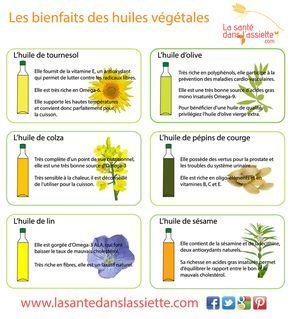 Les parasites des plantes du citron