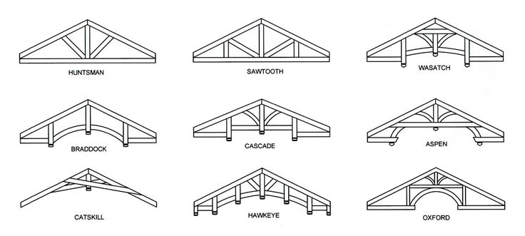 1000 Images About Ceiling Trusses And Arched Beams On