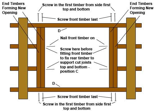 Fix timbers into new loft hatch opening