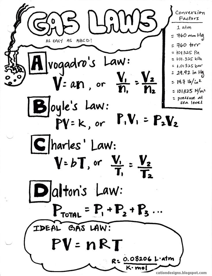 This sheet gives the formulas for the Gas Laws. MA.9-12
