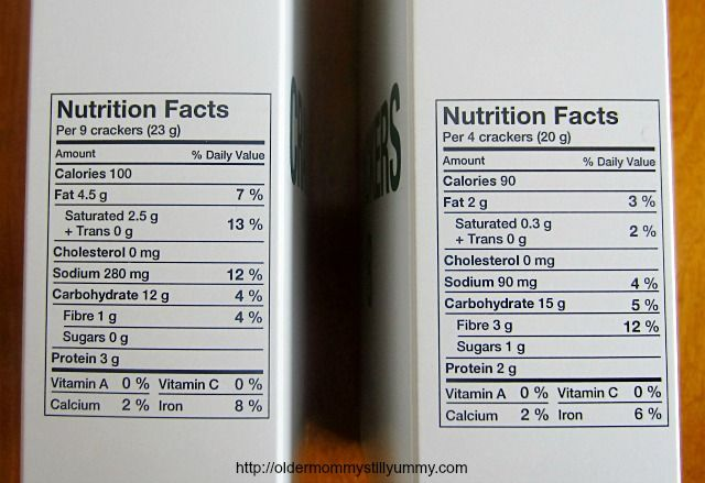 Learn how to use the Nutrition Facts Table, there are just three simple, easy steps to becoming a pro.