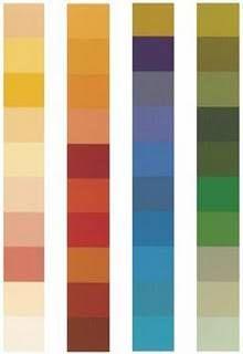 Kleurenpalet Herfsttype - modelprofile