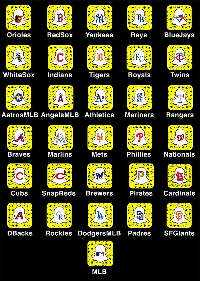 Equipos de la MLB en #Snapchat