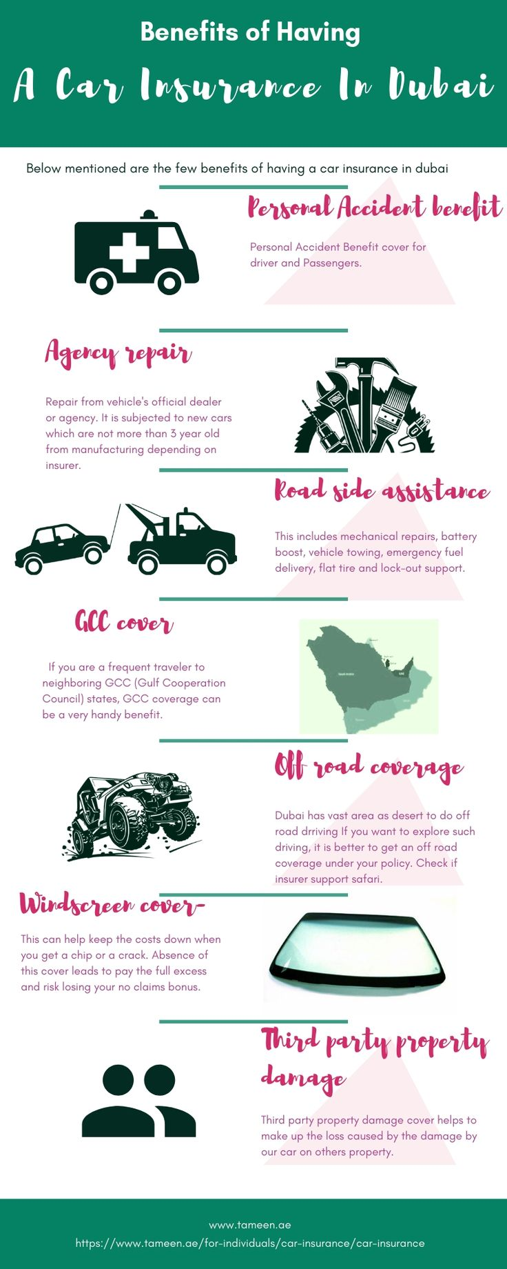 Here are some benefits of haviong a car insurance in Dubai
