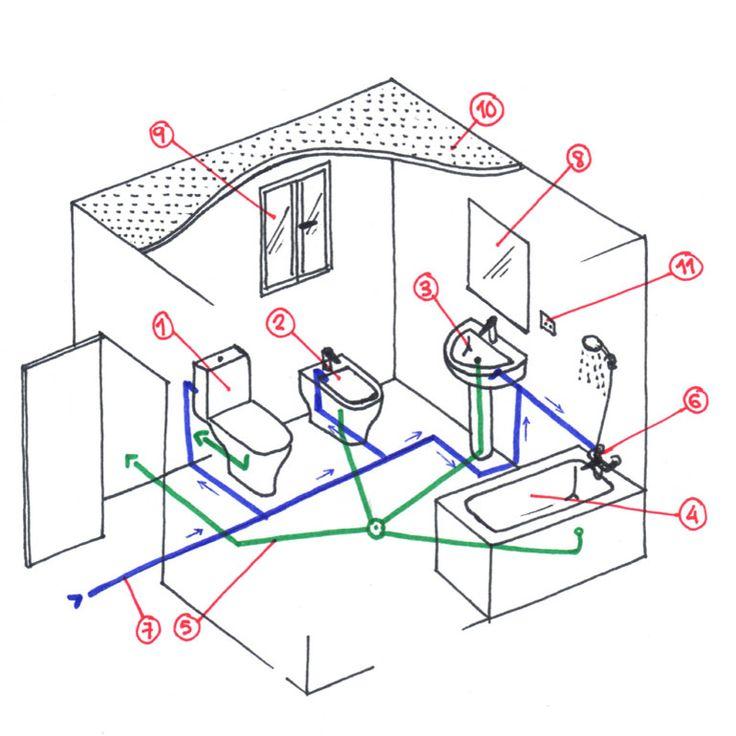 Dibujo Detalles 3D Saneamiento Cuarto De Baño  new york