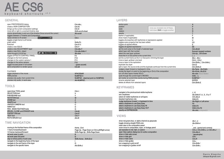 VFX: Adobe After Effects CS6 Cheat Sheet | Indie Tips