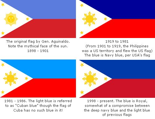 Evolution of The Philippine flag. In times of war, our flag is inverted so that the red is on top, to signify war.