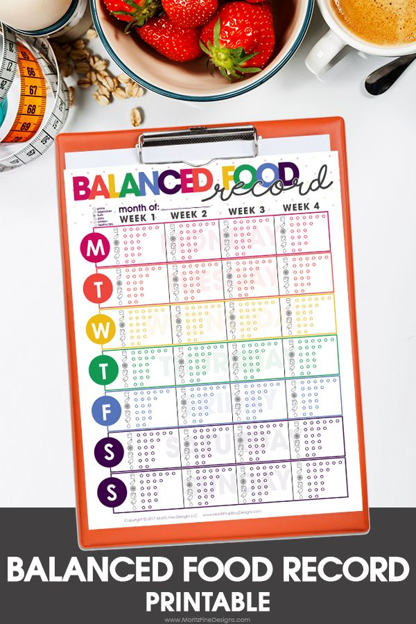 balanced food tracker record | diet tips & ideas | eating well | free printable