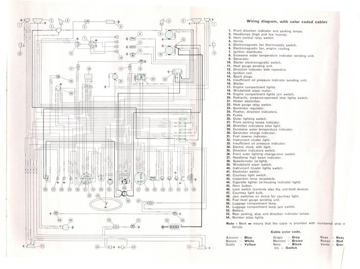 Unique Gm Ac Wiring Diagram  Diagramsample  Diagramformats