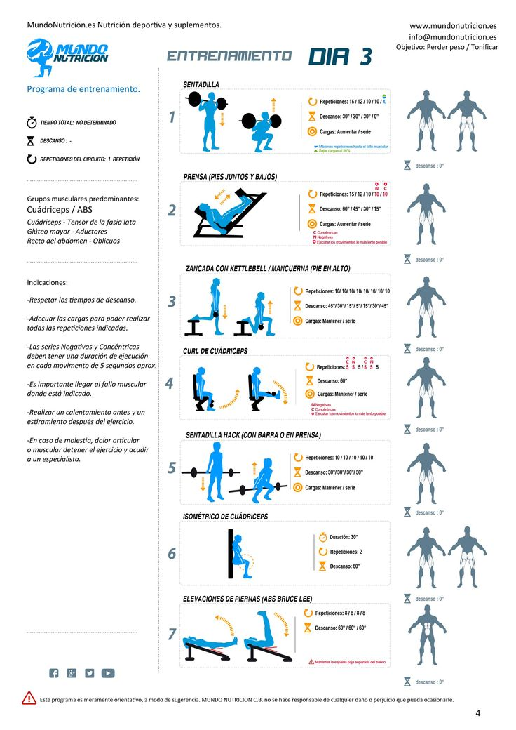 Semana de 5 días de entrenamiento ideal chicas - Mundo Nutrición. Nutrición deportiva y suplementos. Día 3 rutina de cuádriceps y abdomen.