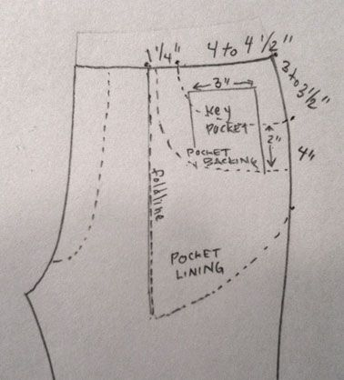 Front pant pockets