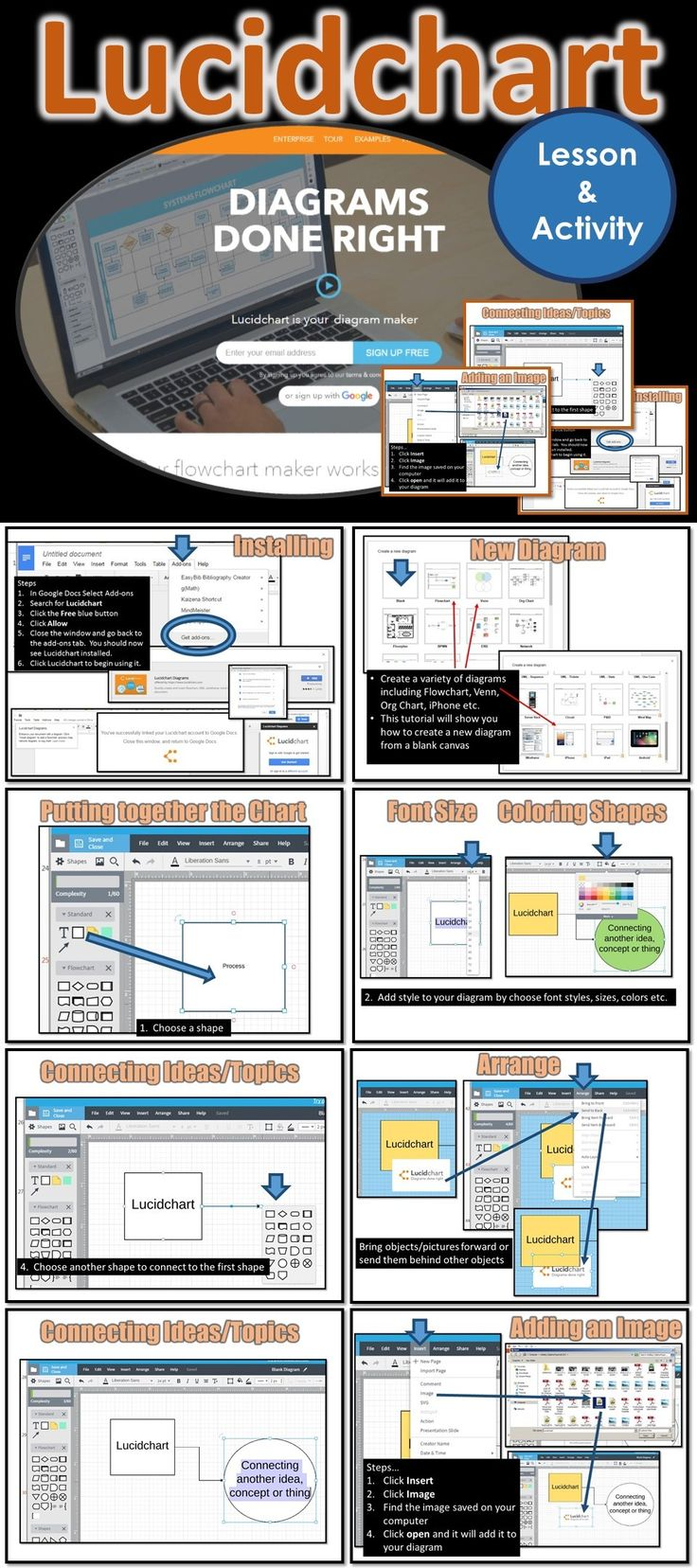 This online diagram application makes it easy to sketch and share professional flowchart diagrams.  Lucidchart is an add-on for Google Drive.