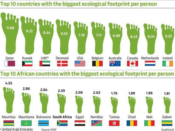 ¿Cuánto se recicla en el mundo? Balance 2017