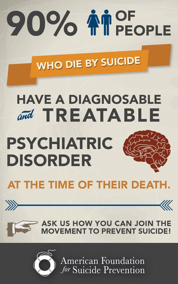 American Foundation for Suicide Prevention Banner by Kristen Gundersen, via Behance
