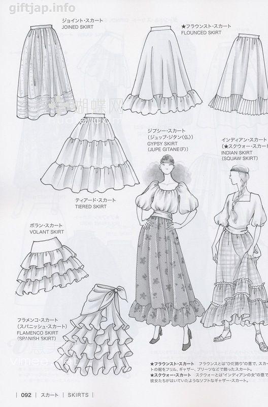 giftjap.info – Japanisches Buch und Kunsthandwerk – Guid to Fashion Design by bunka f … Sachi Misu