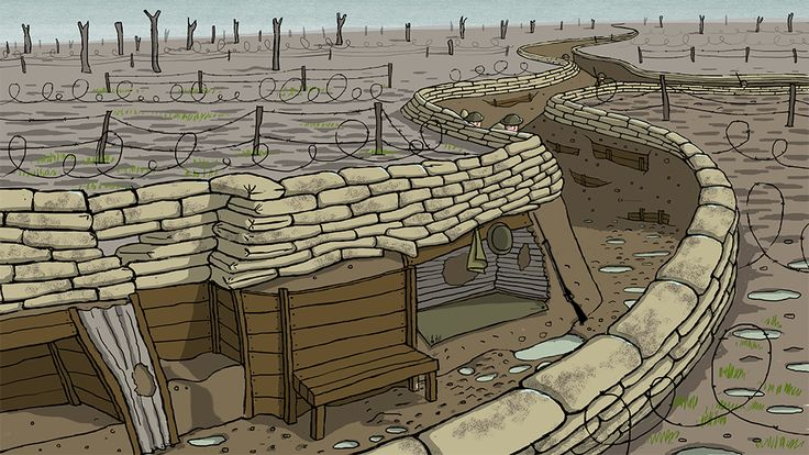 BBC Bitesize - What was it like in a World War One trench?