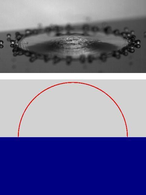 Leidenfrost-effect publication feb 2016 220 graden
