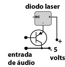 Este é um link de áudio por laser, ou seja um circuito transmissor e outro receptor que trabalham através deluz de um diodo laser, ou seja eles transmitem