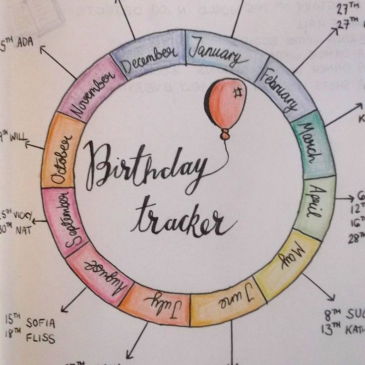 My finished birthday tracker! It turned out super cute