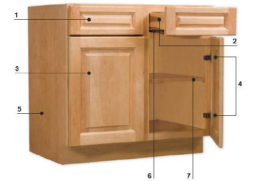 cardell cabinets price. starmark cabinetry featured. need lowcost