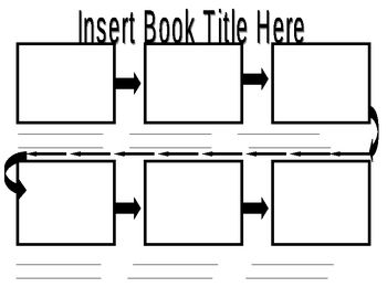 26 best sequencing images on pinterest teaching reading