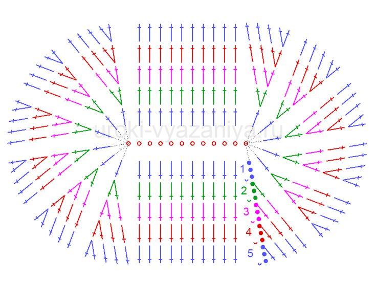 Уроки по вязанию крючком: Как связать овал крючком, правило вязания овала