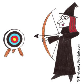 Don't wipeout! How to check for target market viability