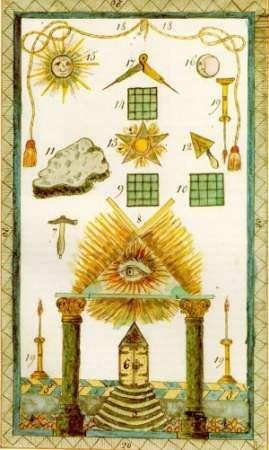 Freemasonry:  #Masonic Symbolic Plate art chart trestle tracing board.