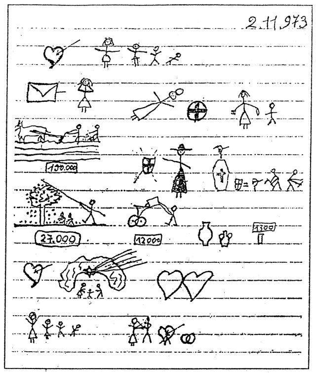 1970年代、識字率が95%に留まっていたイタリア。5%の文盲者の大半は田舎の女性でその中の1人、シチリア島のカターニアの女性がドイツに出稼ぎ中の夫に送った手紙。イタリア語の象形文字化ではなく2人の間で決めてあったコードを描いている。