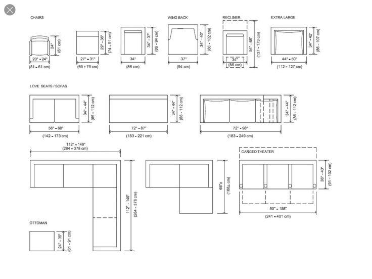 Resultado de imagen para medidas de muebles de sala