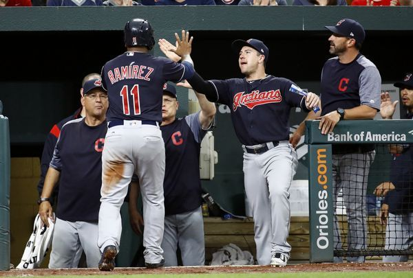 Cleveland Indians' Jose Ramirez (11) high-fives teammates and coaches after scoring on a double by Edwin Encarnacion in the fourth inning  against the Baltimore Orioles in Baltimore, Monday, June 19, 2017. (AP Photo/Patrick Semansky) Indians won 12-0