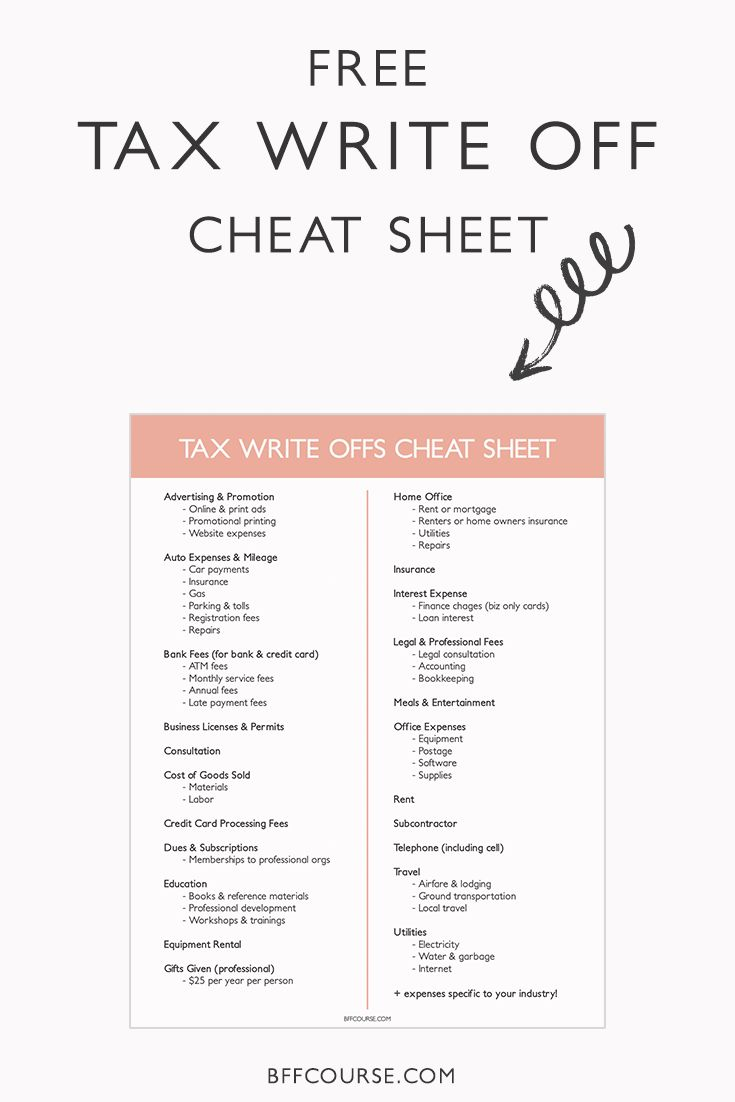 Tax Deductions| Tax Write-Offs| Self Employed| Entrepreneur| Solopreneur| Small Business