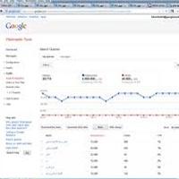 Google Penguin Updates 2012