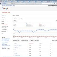 Google Penguin Updates 2012