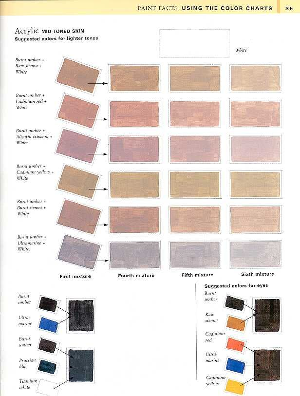 How To Mix Acrylic Paint For Flesh Color