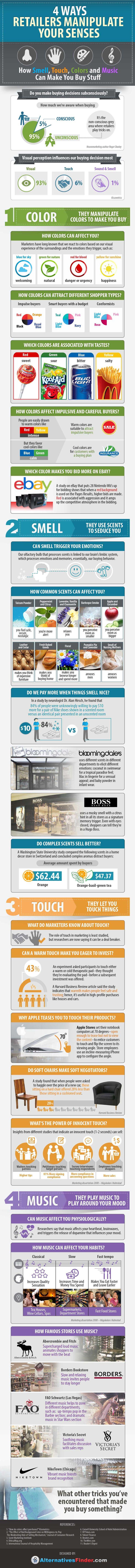 4 ways retailers manipulate you senses. #mktnutricional #sentidos #marketing