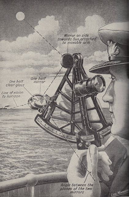 using a sextant by OnFoot4now (Didi), via Flickr