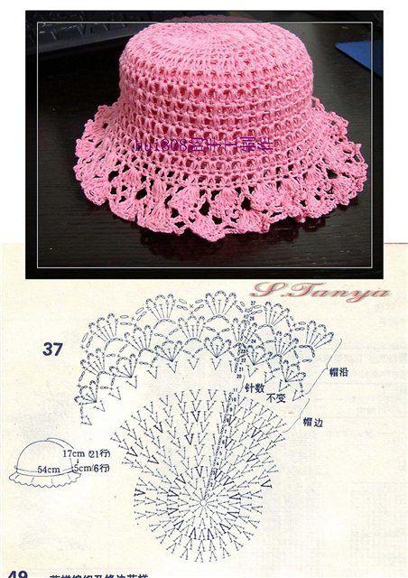 Gomitoli Magici: Cappellino baby ad uncinetto per la primavera