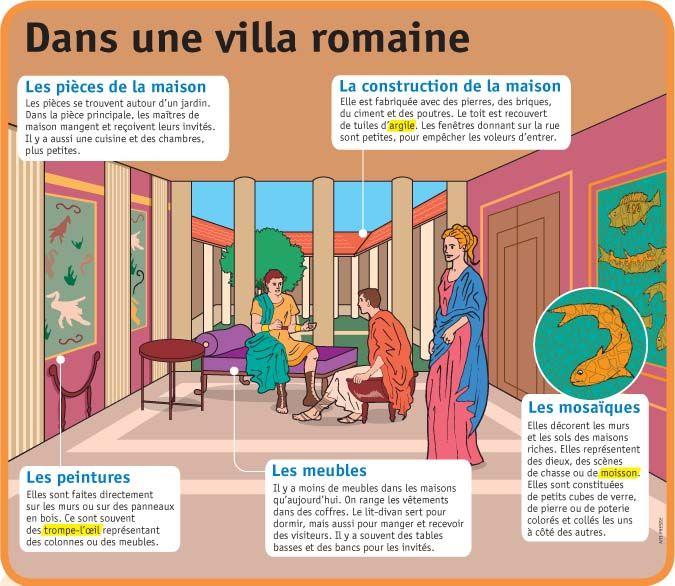 Fiche exposés : Dans une villa romaine