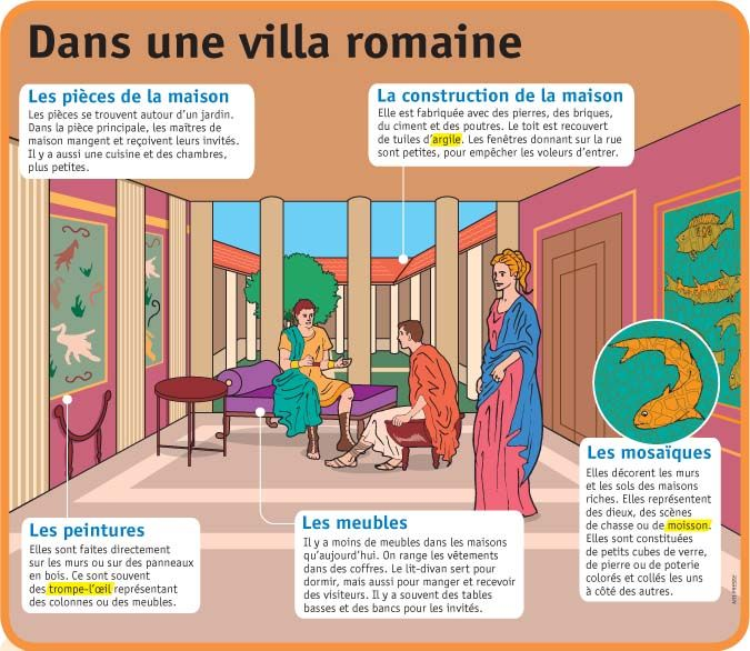 25 b sta id erna om villa romaine p pinterest forum romain rome cinema e - La villa romaine antique ...