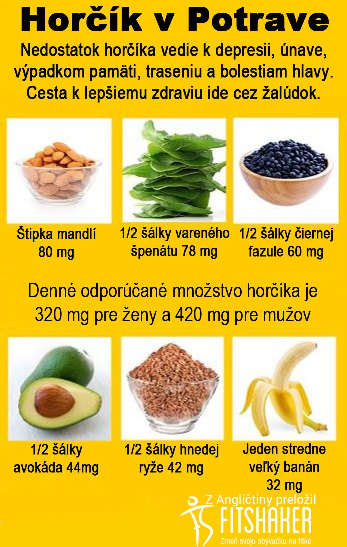 133 best Zdravé tipy a triky images on Pinterest Clean eating - potassium rich foods chart