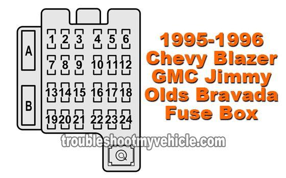 1995 1996 Chevy Blazer  Gmc Jimmy  Oldsmobile Bravada  Fuse Box Fuse Location And Description