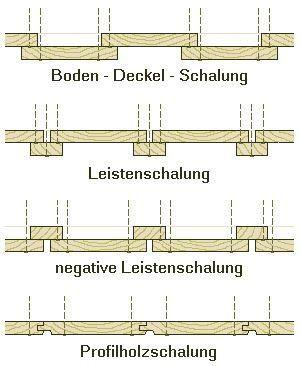 Fassaden - Zimmerei Römer e.K. Inh.Holger Herms