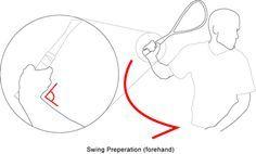 Victoria Squash Club - Lesson 1 - Jeff Werner