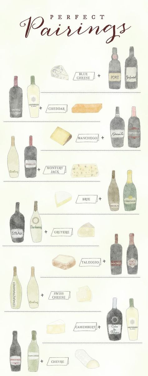 How To Host A Wine And Cheese Pairing Party: Merlot (Red) : Gouda, Cheddar, Gorgonzola, Gruyere, Jarslberg, Parmesan Pinot Noir (Red): Feta, Gruyere, Monterey Jack, Muenster, Port Salut, Swiss Chardonnay (White): Brie, Camembert, Chévre (goat cheese), Gou