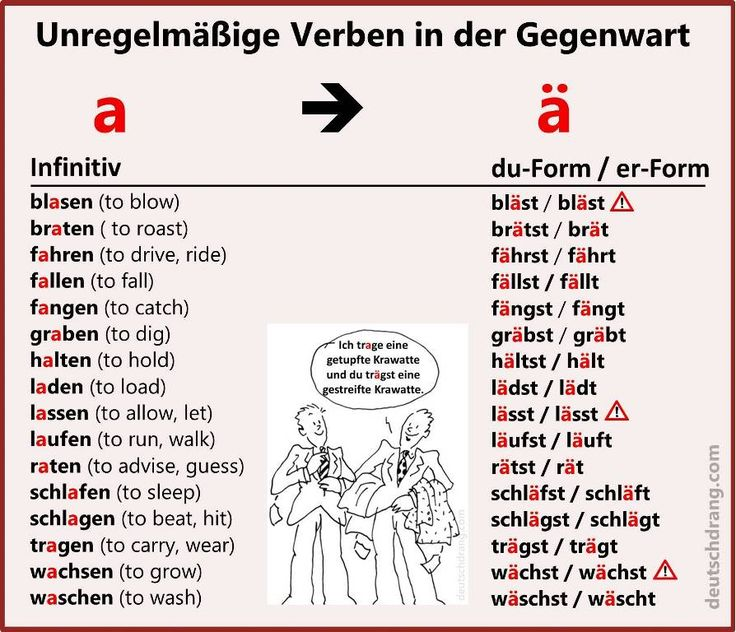 irreg a ae 2 conjugation Konjugation