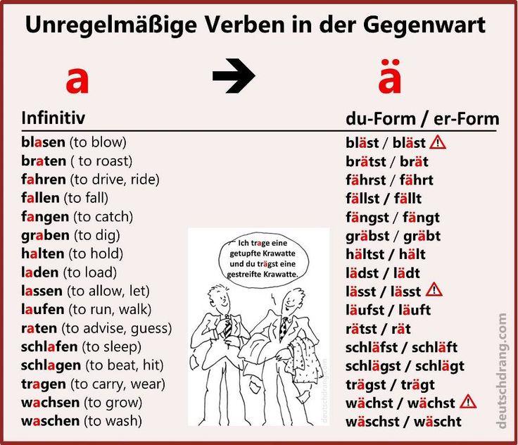 570 best images about grammar on pinterest german language course word order and deutsch. Black Bedroom Furniture Sets. Home Design Ideas