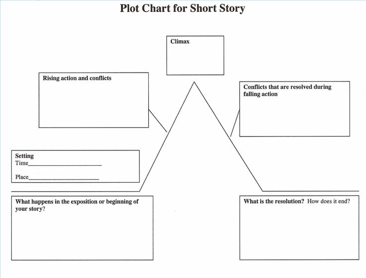 Story Graph Template Icard Ibaldo Co