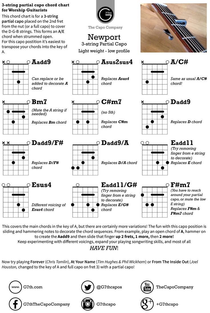 16 best worship guitar tips ideas images on pinterest guitar using a 3 string partial capo sometimes called a cut capo or short capo hexwebz Gallery